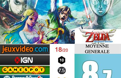 [Revue de test] THE LEGEND OF ZELDA, Skyward Sword