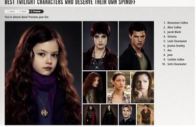 Votez pour vos personnages favoris