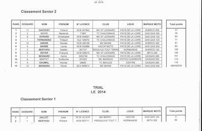 résultats trial dehault  2016