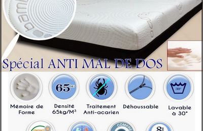 surmatelas memoire de forme matelas memoire de forme anti mal de dos. Black Bedroom Furniture Sets. Home Design Ideas