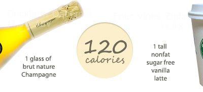 Vin, champagne, whisky... Quels sont les alcools les moins caloriques ?