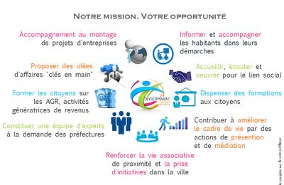 Notre mission, votre opportunité