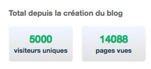 Le succès du blog du Projet Ronsard/Sénégal/Ecole alsacienne