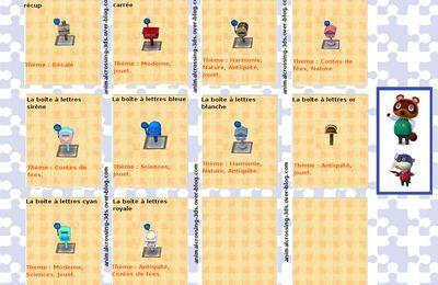 Les boîtes aux lettres (22) :