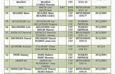 """Rallye Bandama 2016, """"liste des engagés""""..."""