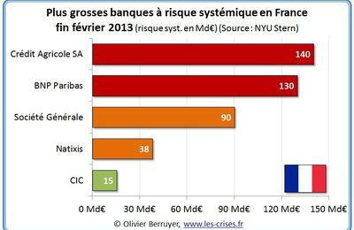 L' UE légalise la spoliation des dépôts bancaires. Sortir son argent des banques c' est maintenant !