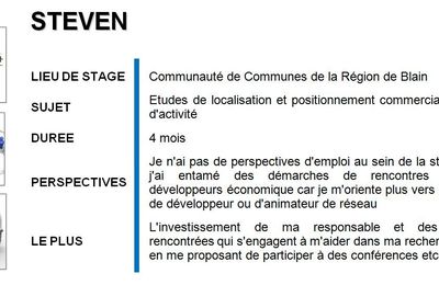 Stages Promotion 2014-2015, l'exemple de Steven