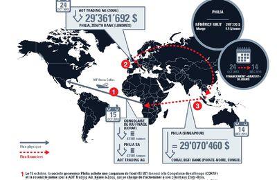 L'argent du pétrole congolais dilapidé à Genève (DB)