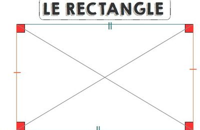 Affichage : le rectangle CE2-CM1-CM2