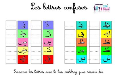 Exercice : les lettres confuses