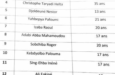 Tchad : voici la liste des personnes détenues à la maison d'arrêt de Pala