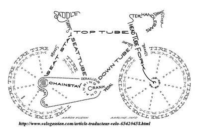 Au Mexique ou en France, deux pratiques différentes de la bici ou du vélo