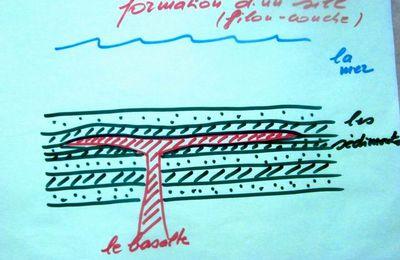 """Sortie 74 du groupe """"Patrimoine Géologique 22"""": le briovérien de la pointe de La Heussaye (Erquy)"""