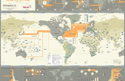 Global Internet map / Submarine Cable Map