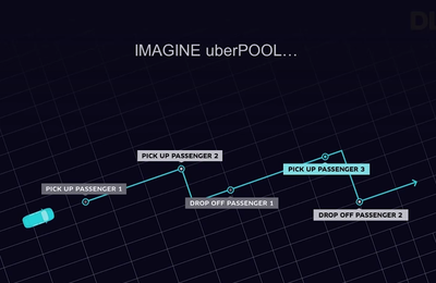 Uber's New BHAG: UberPool