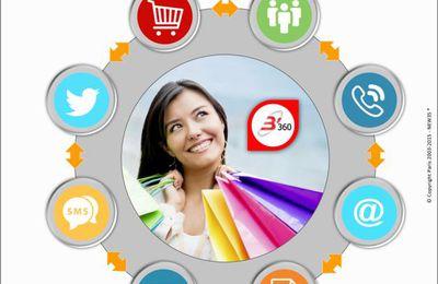 Voici la vie sur le Web : avec B'360 transformez les internautes en utilisateurs actifs pour être des acteurs motivés