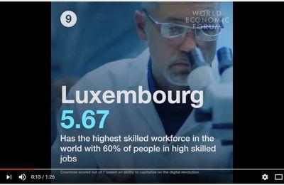 Classement GITR 2016 :  Luxembourg 9ème rang mondial WORLD ECONOMIC FORUM