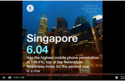 Classement GITR 2016 : Singapour 1er rang mondial WORLD ECONOMIC FORUM