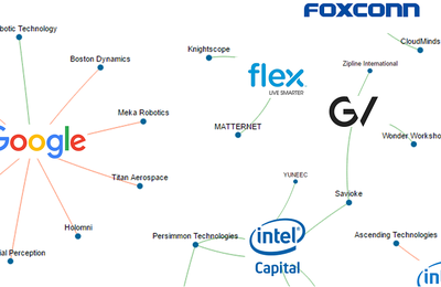 How Google, Foxconn, GE, And Other Corporate Investors Are Betting On Robotics Startups