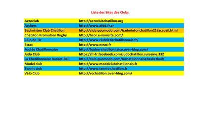 Comit bureau oms o m s de chatillon sur seine 21 for 6 bureaux regionaux de l oms