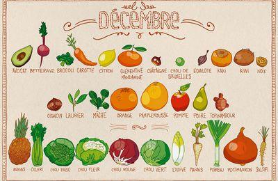 Calendrier des fruits & des légumes de Décembre