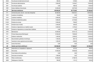 Le vrai budget 2017 de la commune de Mooslargue