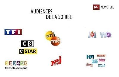 Audiences : « La Mante » leader sur TF1, M6 deuxième