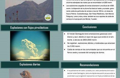 Les éruptions en cours au Santiaguito sont les plus fortes de ces dernières années.