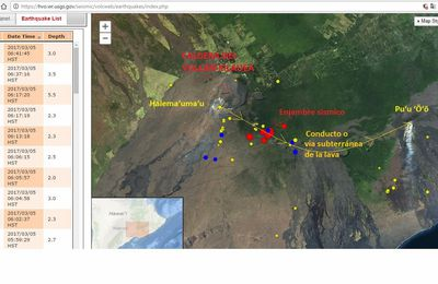 Seismic swarm under the Kilauea.