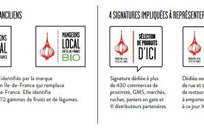Locavorisme et marketing territorial
