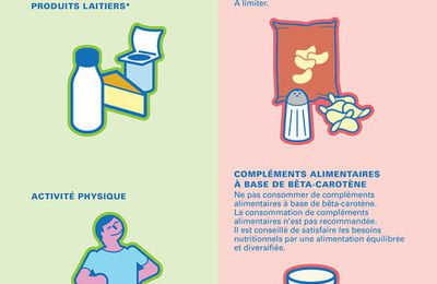 Nutrition et cancer : quelques recommandations de l'Inca