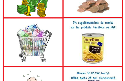 Négociations Carrefour 2017 !!!