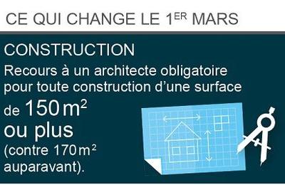 Permis de Construire 2017