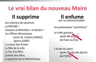 triste bil-an pour le Maire de Maurepas