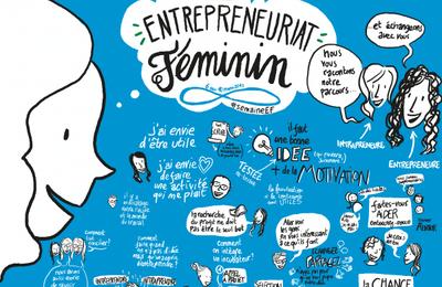 Bilan de la semaine de sensibilisation ds jeunes à l'entrepreneuriat féminin