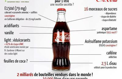 Le Coca!!!!!