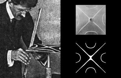 Résonnance et création : Les vibrations qui créent les formes