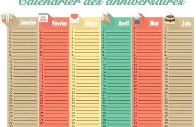 Le calendrier des aniversaires - DIY