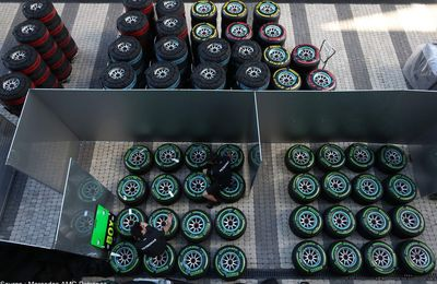Pirelli va rester en F1 jusqu'en 2019