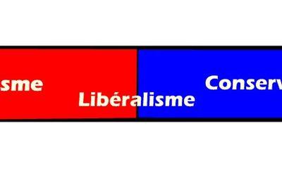 La droite et la gauche ça n'existe plus ? Il faut répondre à cette question rapidement !