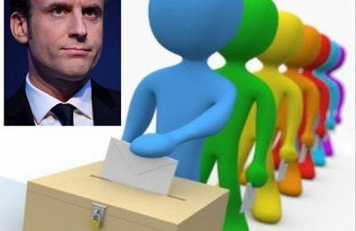 Macron en tête des sondages, il va donc perdre...