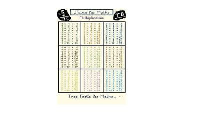 Sal les tables de multiplications