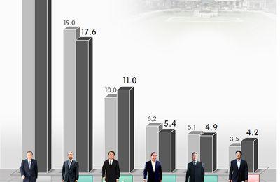 Ban Ki-moon, candidat de la droite sud-coréenne à la présidentielle de 2017 ?