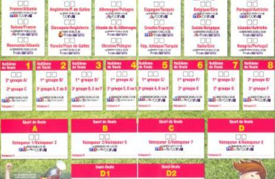 [Euro 2016 Foot] Le programme TV Complet !