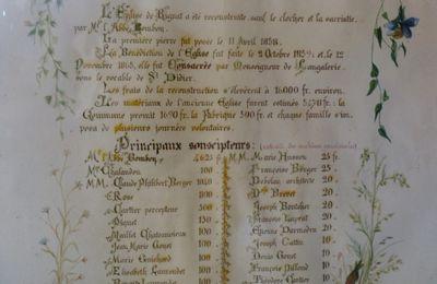 Tableau de la sacristie de Rignat