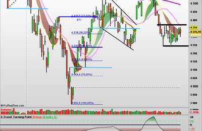 CAC40: Compression 3.0