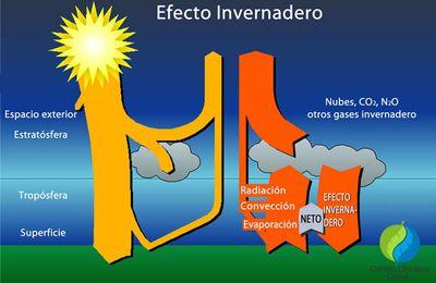 El efecto invernadero