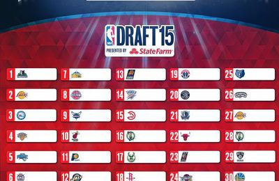ID PISTONS DRAFT #11: Les candidats du 2nd tour