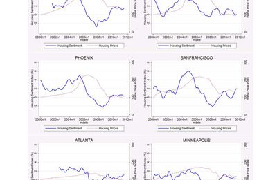 Un modéle qui prédit l'évolution des prix immobilier !