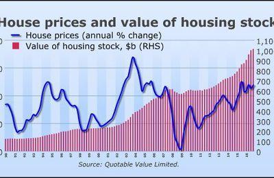 New Zealand house bubble
